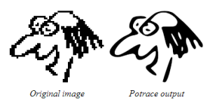 PoTrace Example